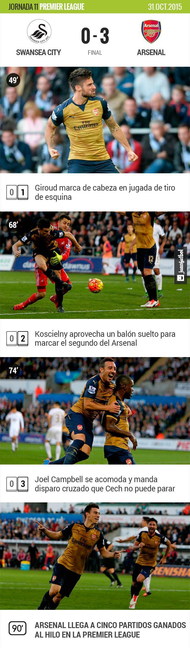 Arsenal sigue atravesando un buen momento en la Premier League