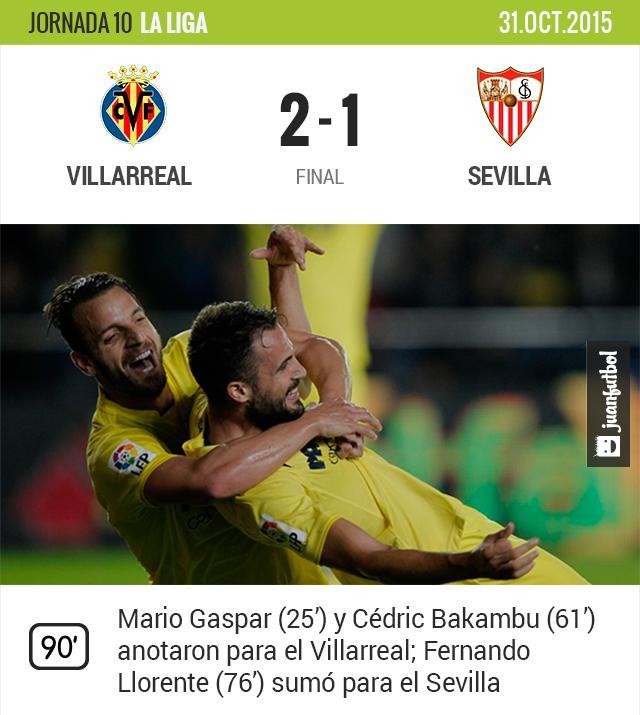Villarreal gana en casa ante el Sevilla