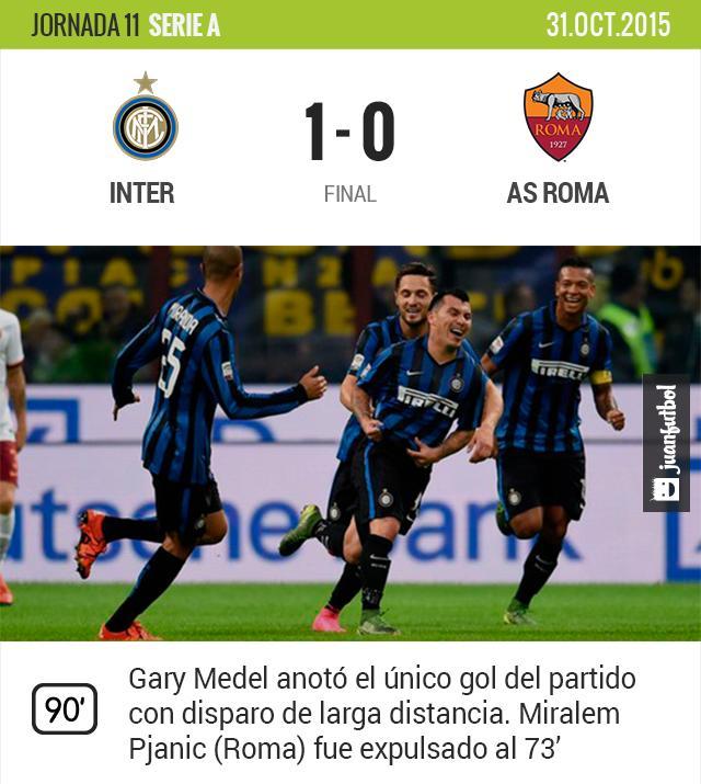 Inter se lleva victoria en casa ante la Roma