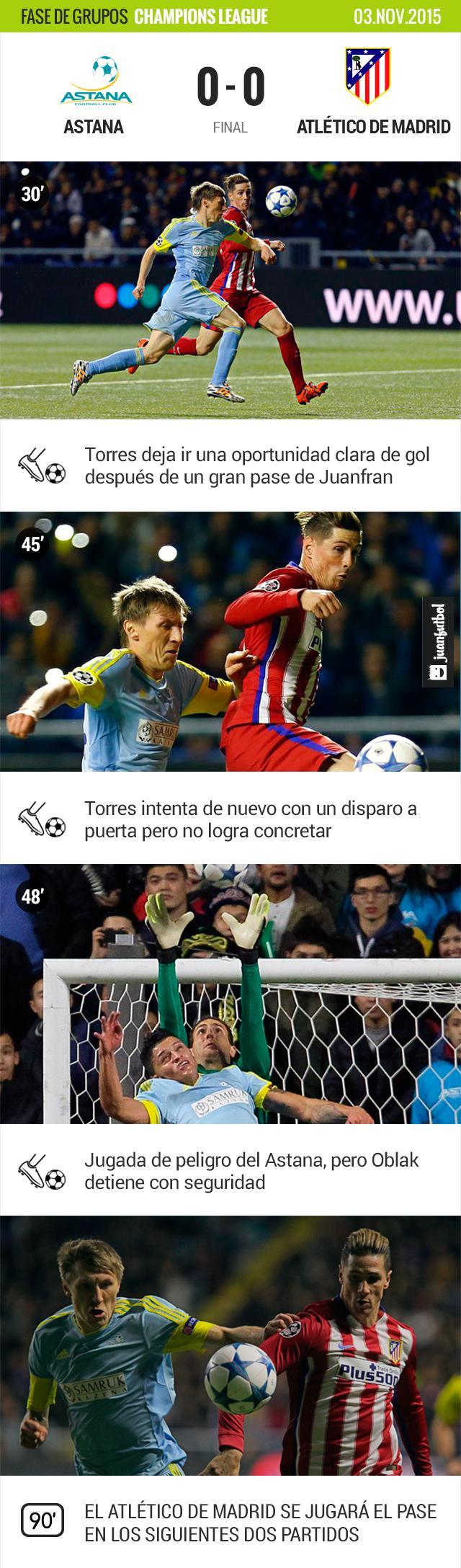 Atlético vs Astana