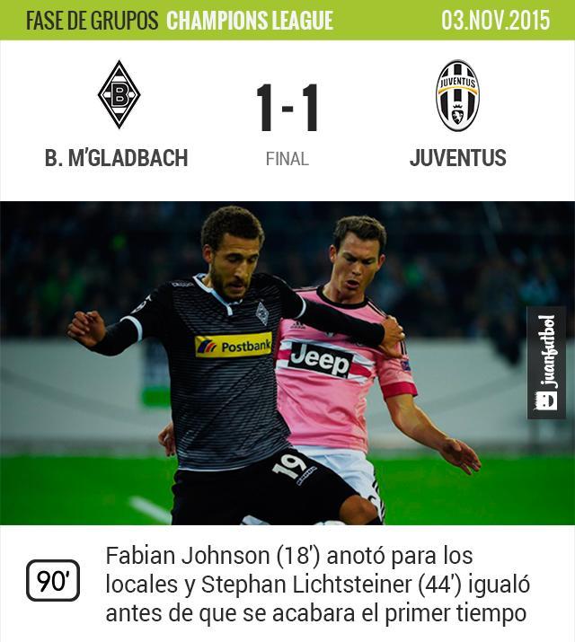 Borussia Monchengladbach y Juventus igualan a un gol