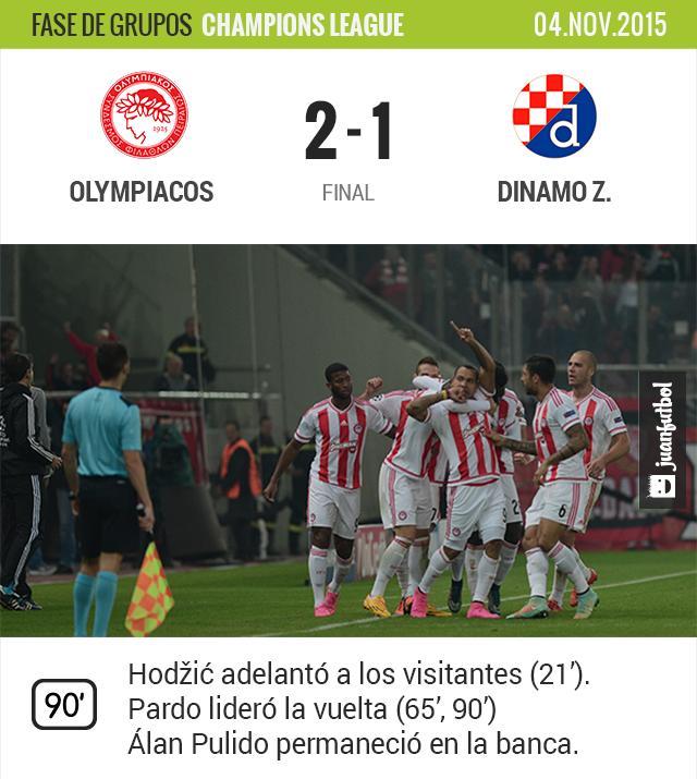 Olympiacos vence 2-1 al Dinamo de Zagreb. Álan Pulido no vio minutos en Champions League