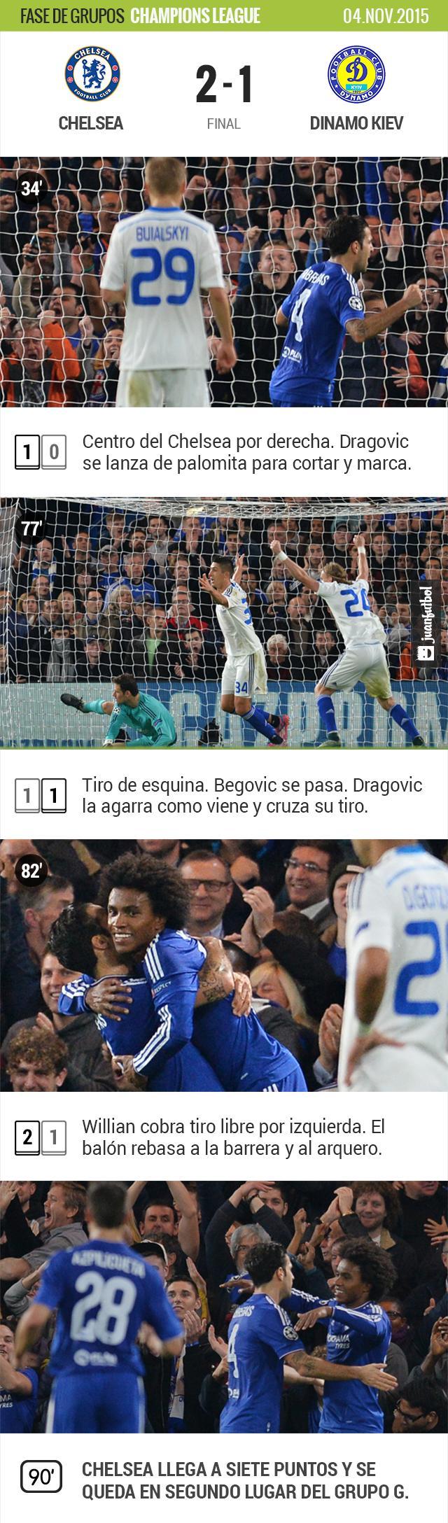El partido tuvo escasas ocasiones de gol.