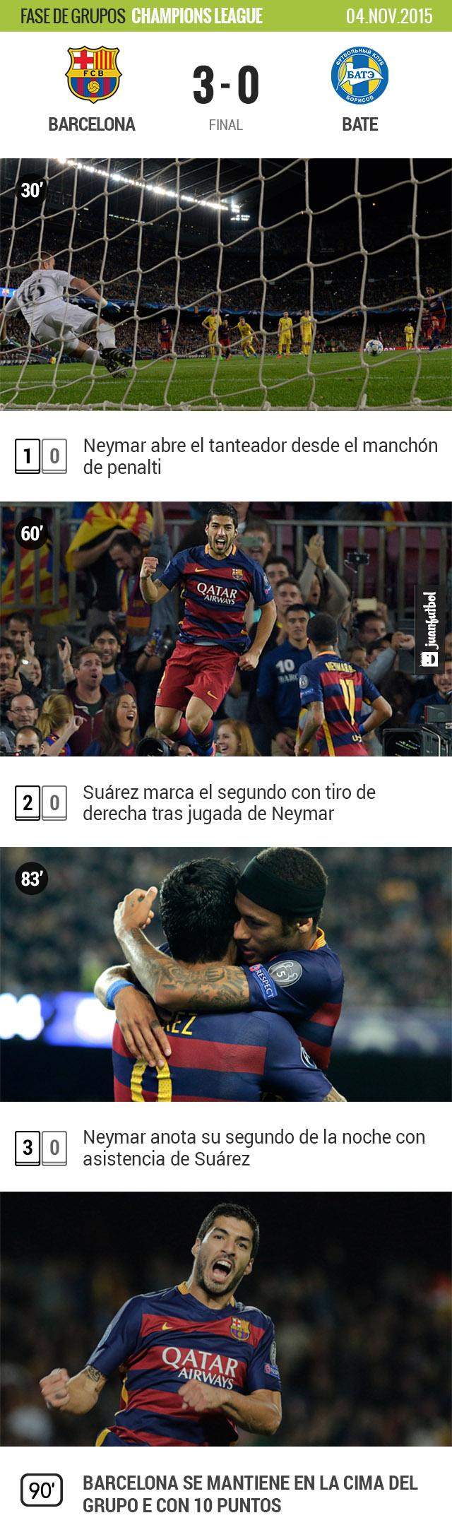 Barcelona goleó al BATE