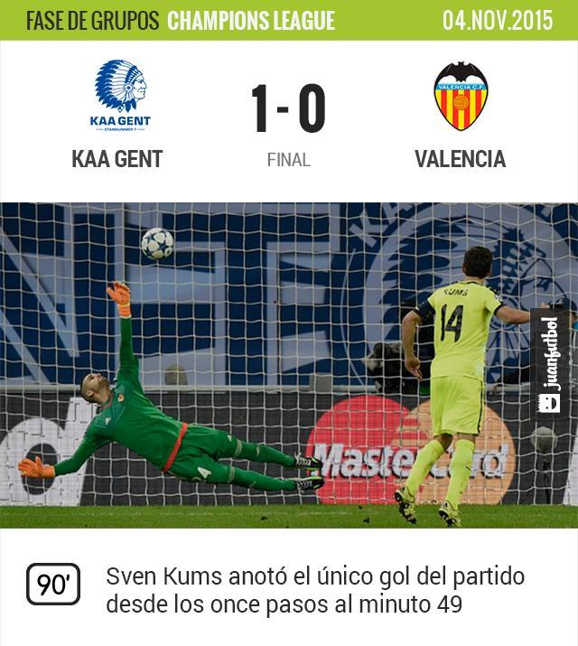 Gent se lleva tres puntos en casa ante el Valencia