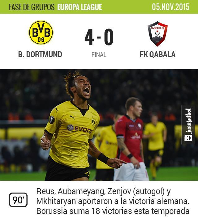 Borussia Dortmund vence 4-0 al Qabala en Europa League