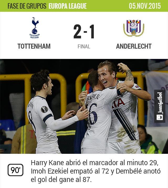 Tottenham vs Anderlecht, Europa League