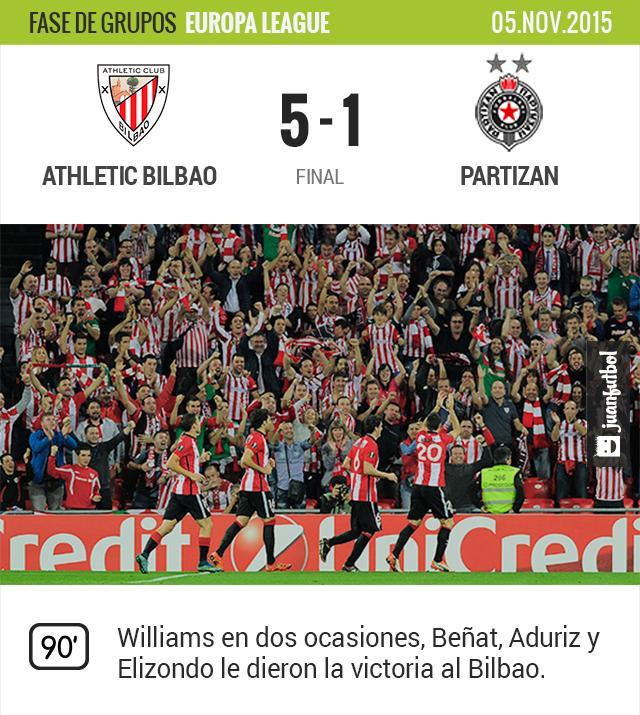 Athletic Bilbao-Partizan