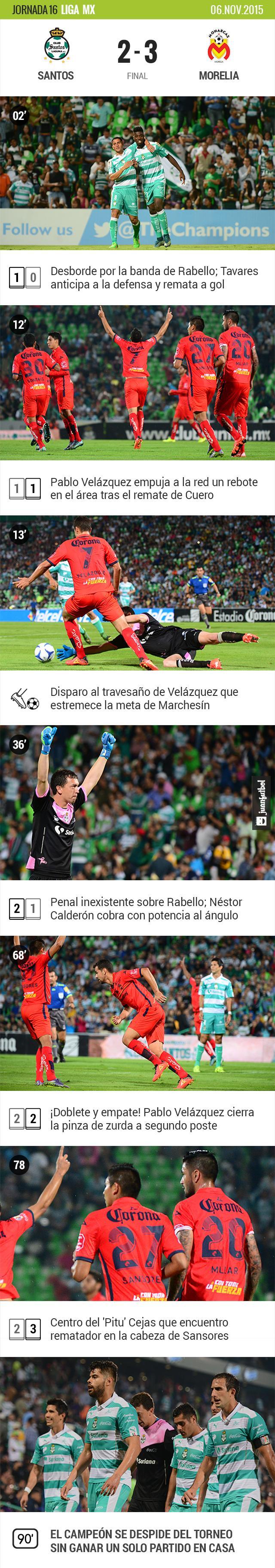 Santos 2-3 Monarcas