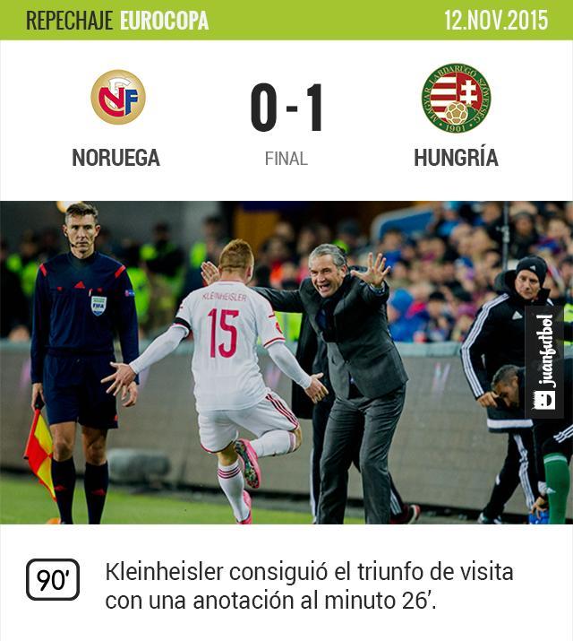 Hungría vence 1-0 a Noruega en el partido de ida por el repechaje rumbo a la Eurocopa