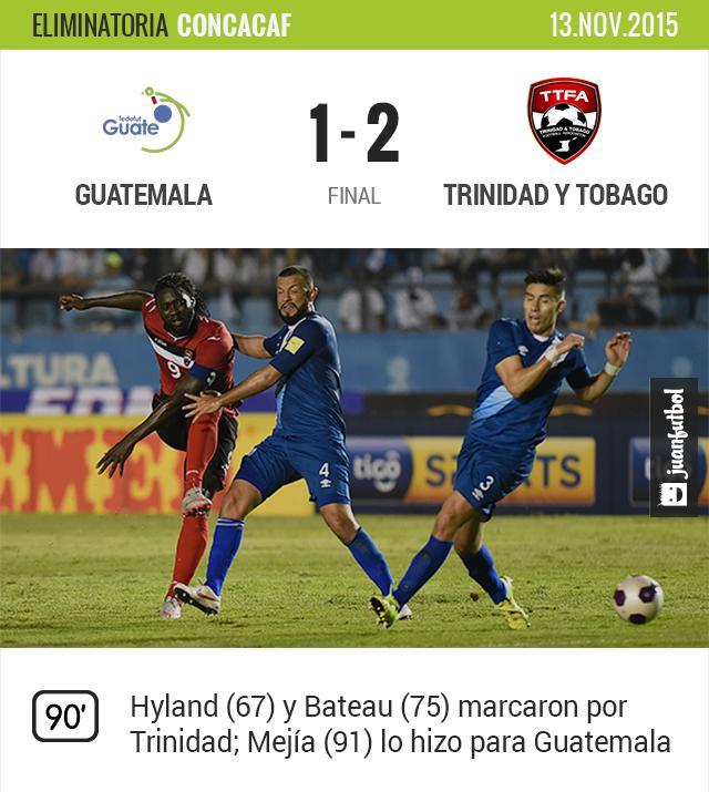 Guatemala 1-2 Trinidad y Tobago