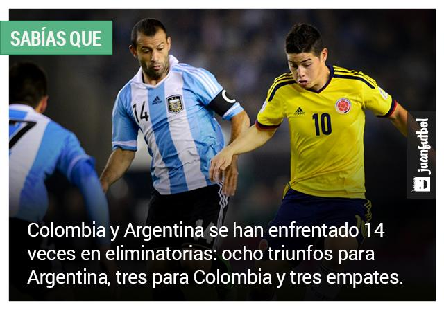 Colombia Vs Argentina