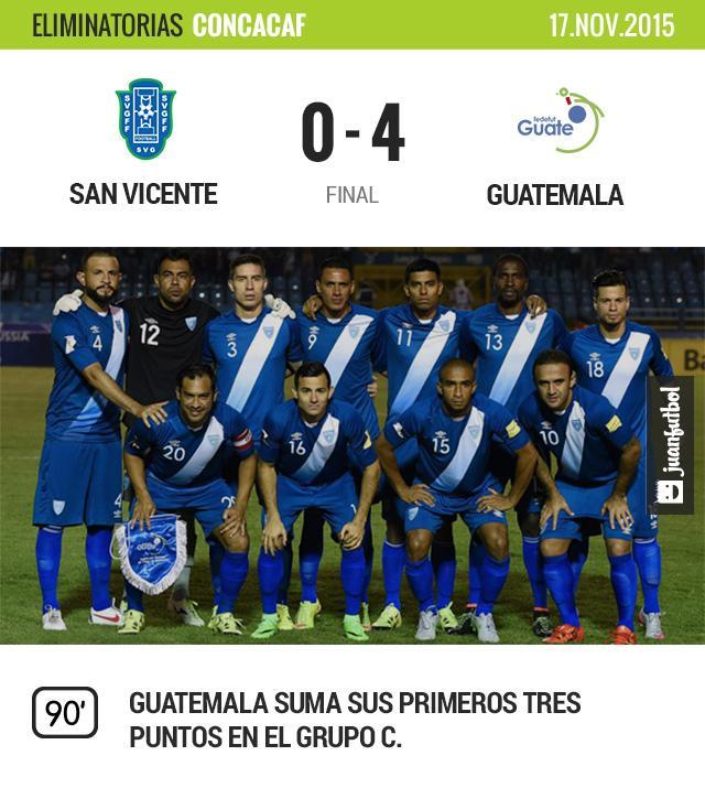 Guatemala barrió a San Vicente y las Granadinas