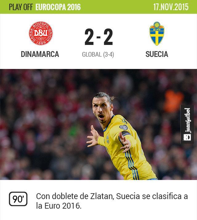 Con doblete de Zlatan, Suecia se clasifica a la Eurocopa 2016