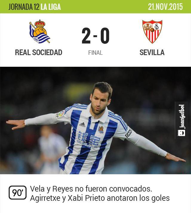 La Real Sociedad vence al Sevilla en casa sin actividad de los mexicanos.
