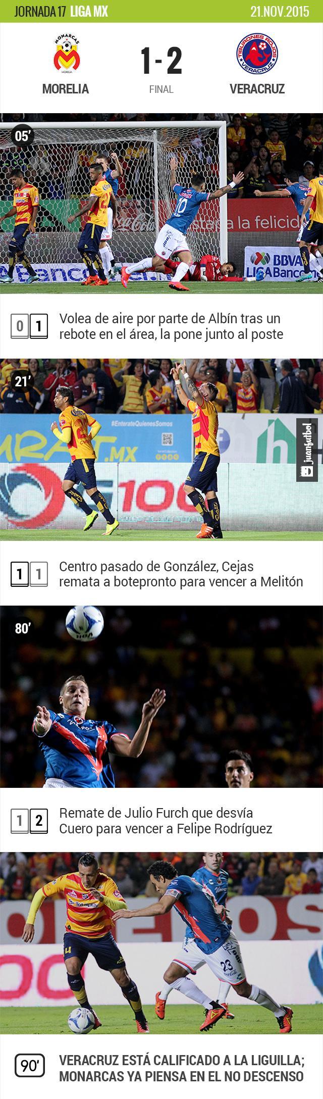 Morelia 1-2 Veracruz