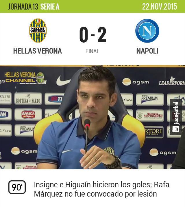 Hellas Verona 0-2 Napoli