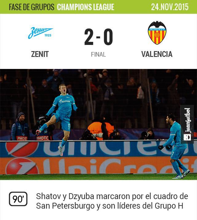 Zenit vence 2-0 al Valencia y es líder del grupo H