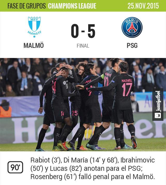 PSG vence al Malmö por goleada