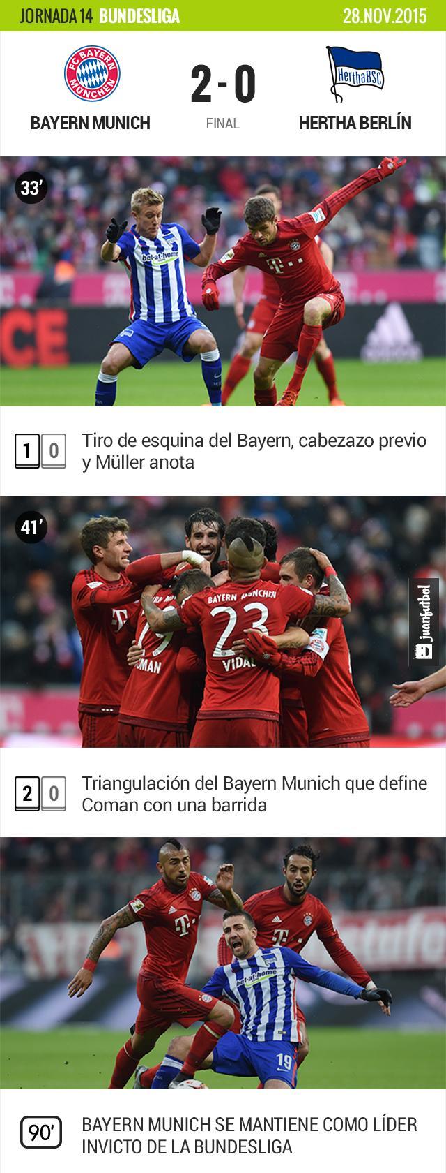 Bayern Munich-Berlín