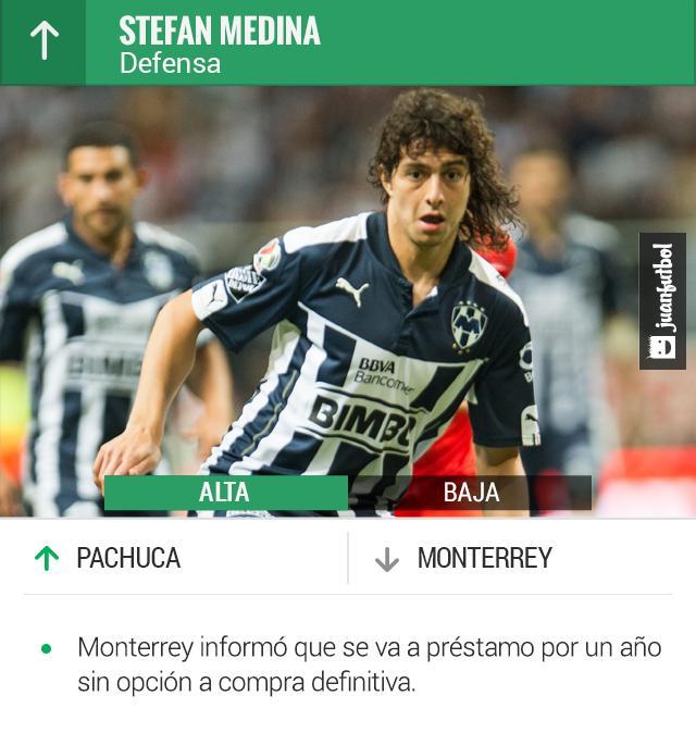 Stefan Medina.