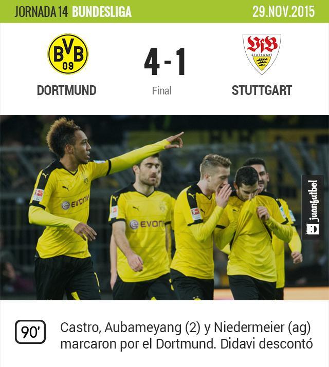 Borussia Dortmund 4-1 Stuttgart