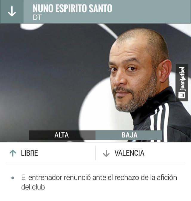 Nuno.