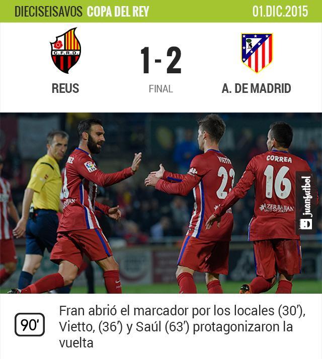 Atleti vence a Reus en la Copa del Rey