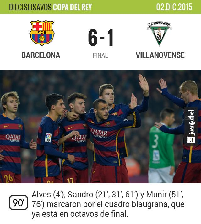 Barcelona ya está en octavos