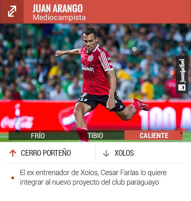 Cesar Farías quiere a Juan Arango para Cerro Porteño