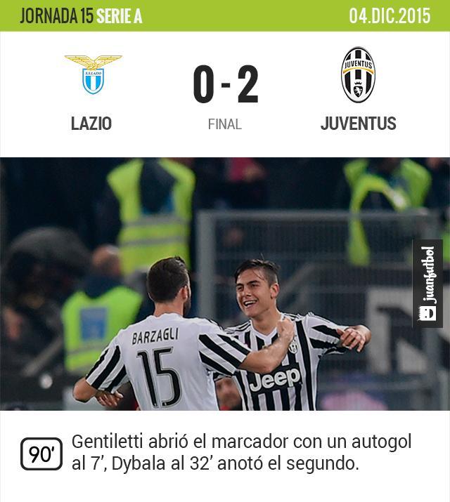 Juventus vence a Lazio de visita.