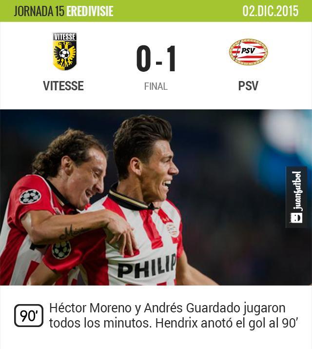 El PSV gana de último minuto con los mexicanos en cancha.