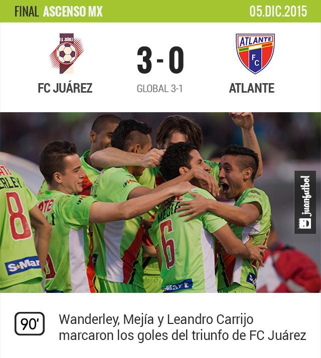 FC Juárez 3-0 Atlante