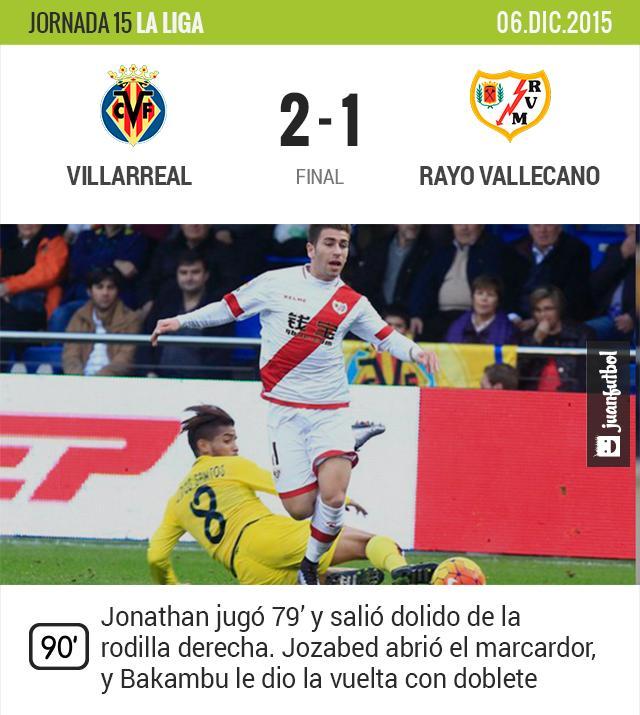El Villarreal gana de local frente al Rayo pero Jonathan sale dolido.