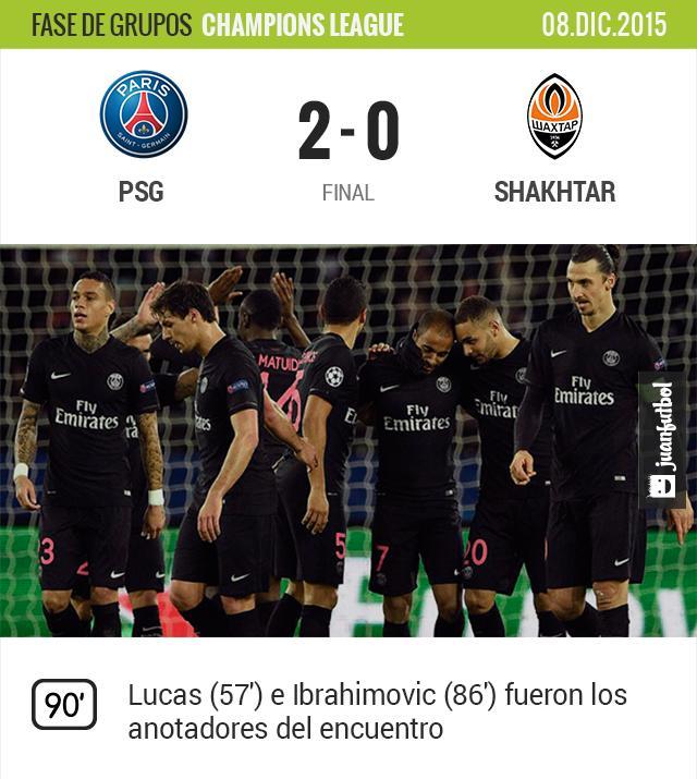 PSG gana en casa al Shakhtar en la última fecha de la fase de grupos de la UCL