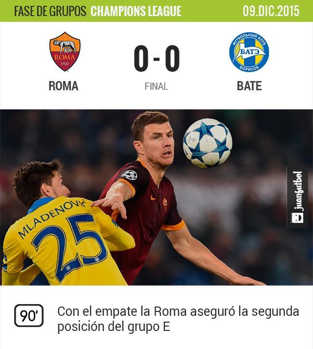 Roma y BATE empatan a cero goles
