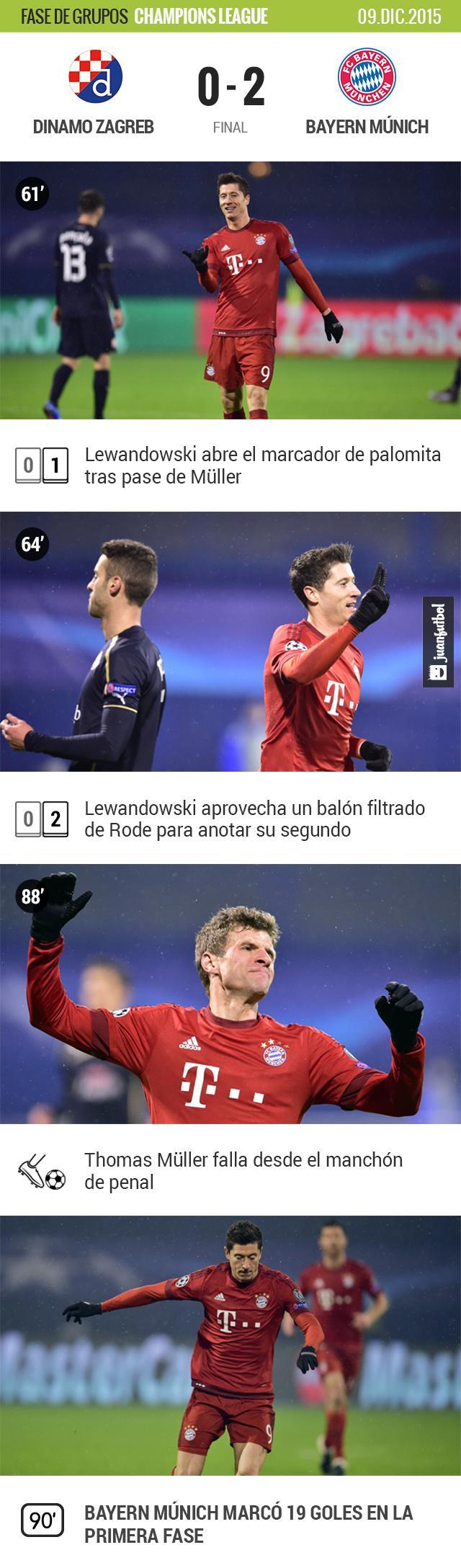 Bayern Múnich no tuvo problemas con el Dínamo Zagreb