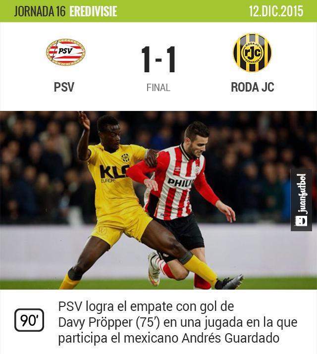 Empate en casa del PSV ante el Roda