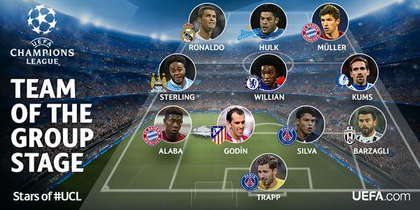 Once ideal de la Champions League