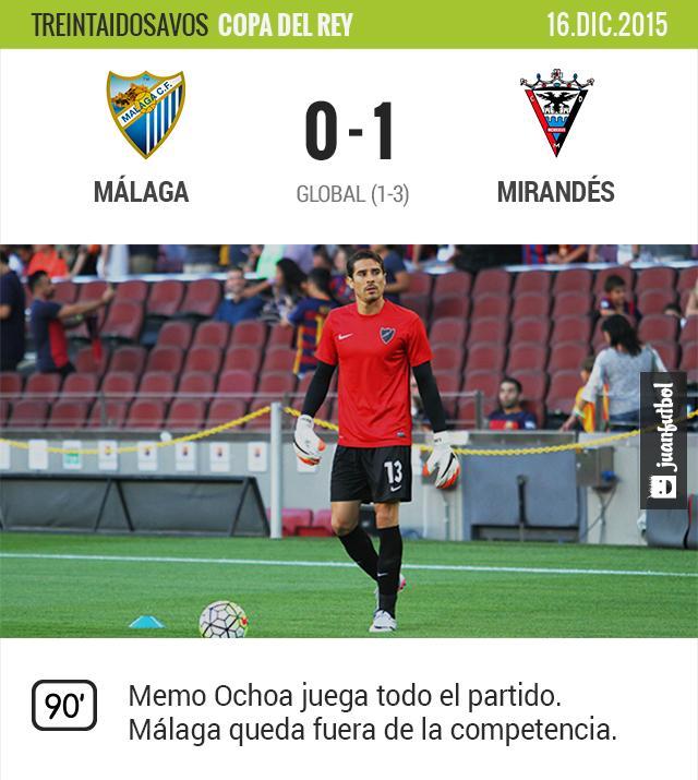 Memo Ochoa juega con el Málaga en la derrota y eliminación de Copa del Rey ante Mirandés