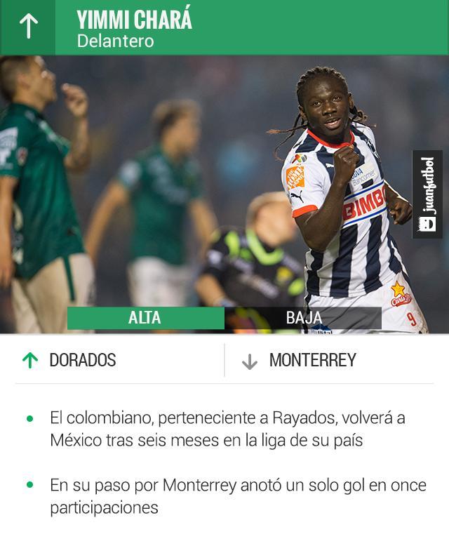 Chará tendrá una segunda oportunidad en México, esta vez jugará con Dorados
