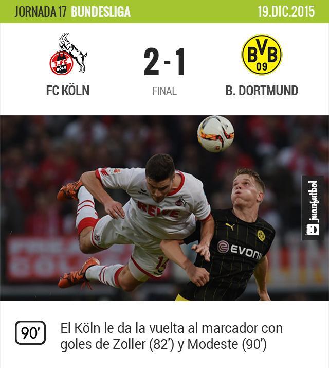 El Köln sorprende al Borussia Dortmund