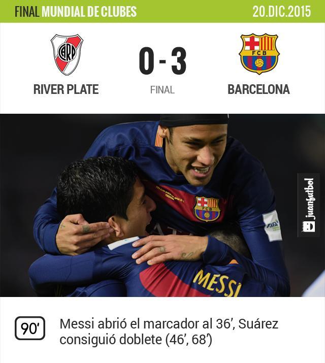 Barcelona Campeón del Mundial de Clubes