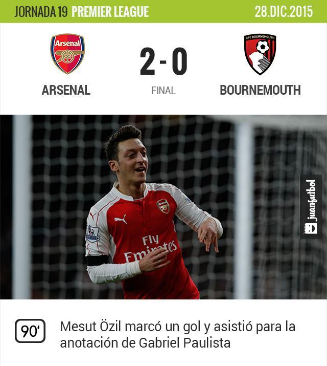 Arsenal vence en el último partido del año y recupera el liderato