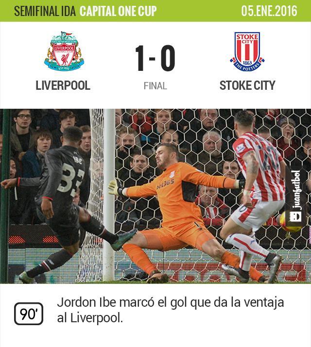 Liverpool consigue victoria ante el Stoke City
