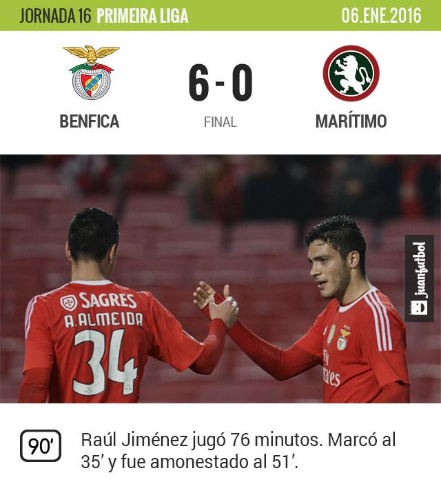 Jiménez colaboró en la goleada del Benfica