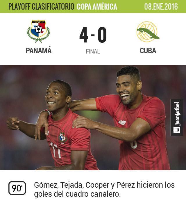 Panamá estará en la Copa América Centenario
