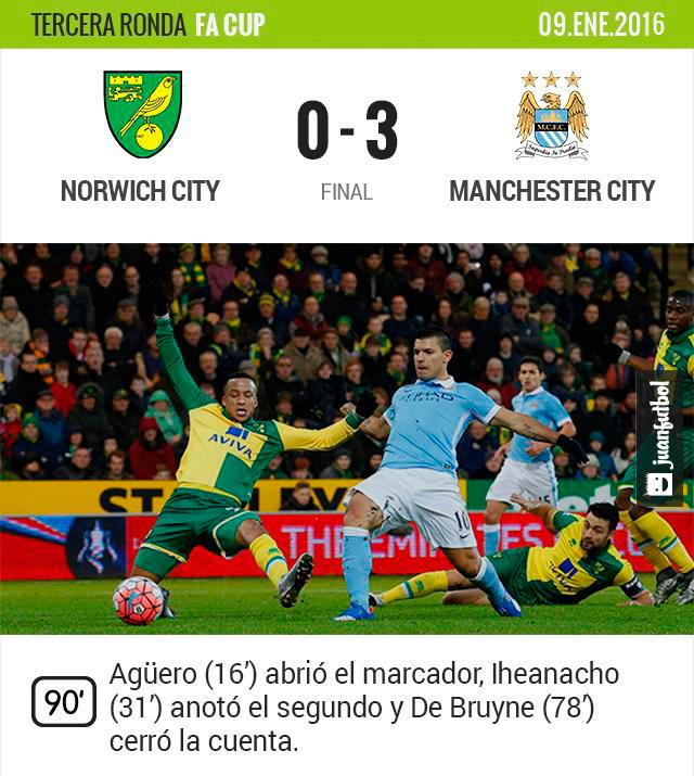 City gana y avanza en la FA Cup.