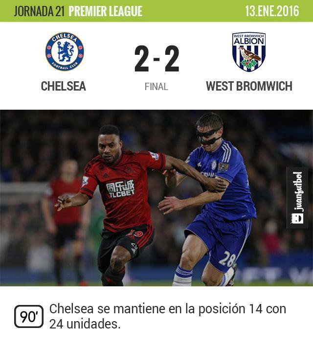 Chelsea igualó a dos con el Chelsea