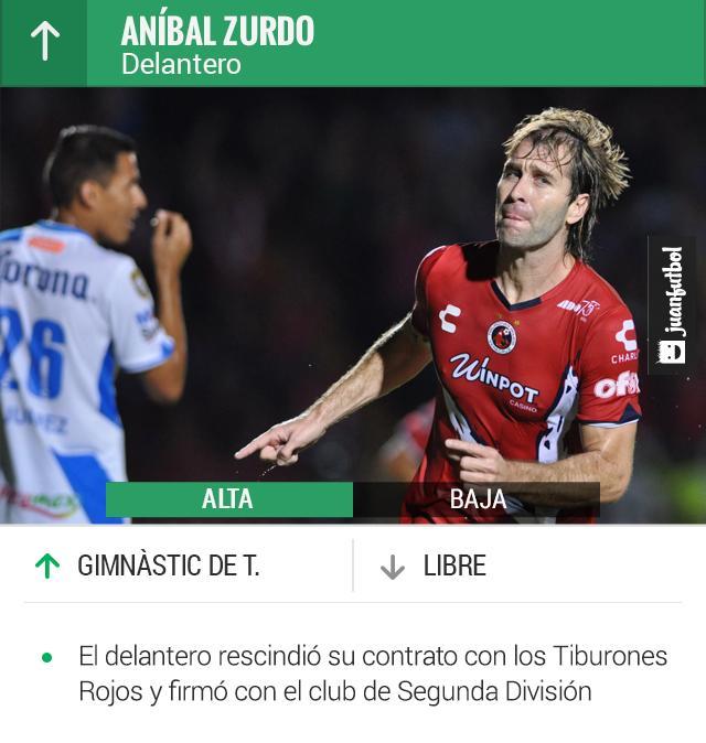 Aníbal Zurdo.